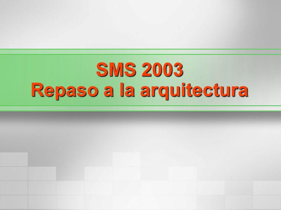 SMS 2003 Repaso a la arquitectura