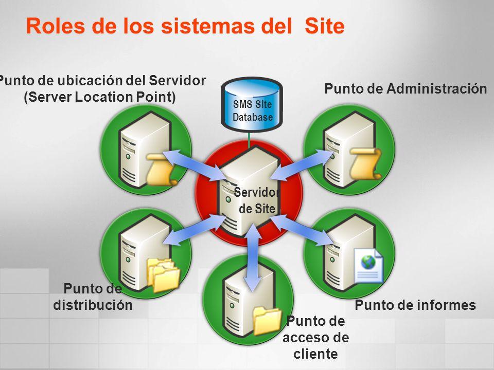 Roles de los sistemas del Site Punto de Administración Punto de ubicación del Servidor (Server Location Point) Punto de distribuciónPunto de informes