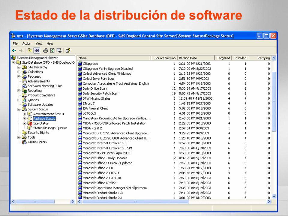 Estado de la distribución de software