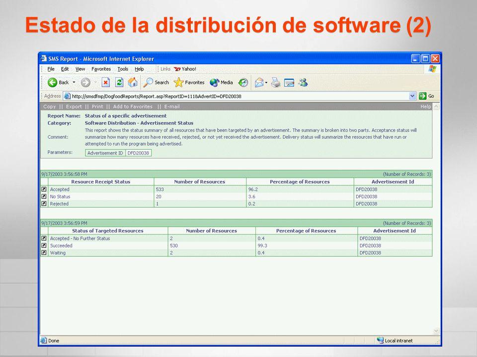 Estado de la distribución de software (2)