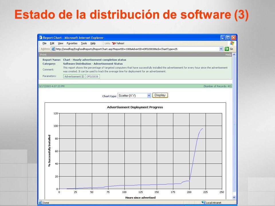Estado de la distribución de software (3)