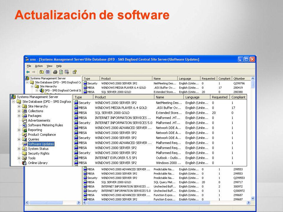 Actualización de software
