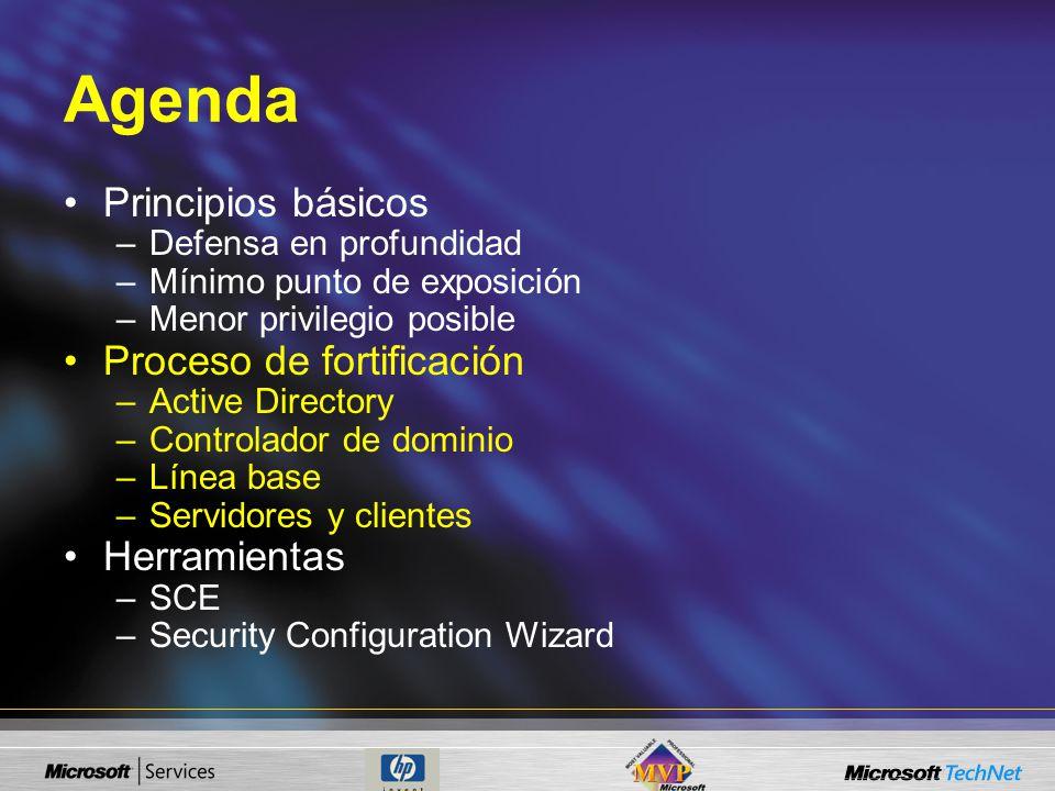 Agenda Principios básicos –Defensa en profundidad –Mínimo punto de exposición –Menor privilegio posible Proceso de fortificación –Active Directory –Co