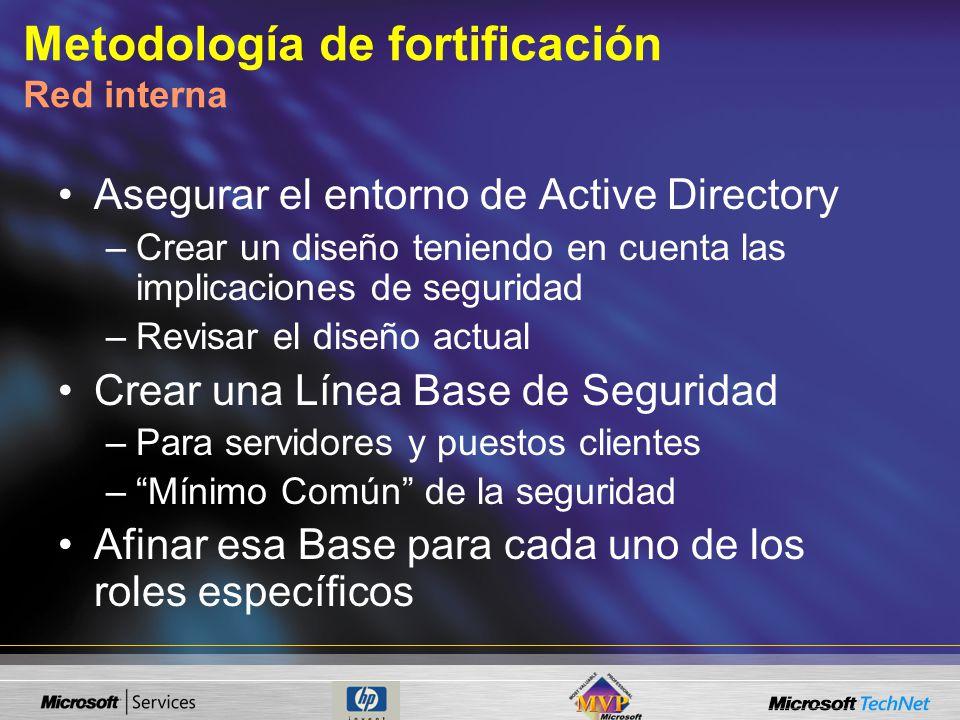 Metodología de fortificación Red interna Asegurar el entorno de Active Directory –Crear un diseño teniendo en cuenta las implicaciones de seguridad –R
