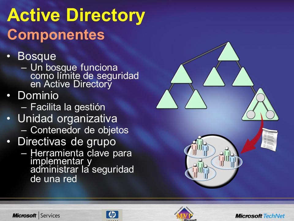 Active Directory Componentes Bosque –Un bosque funciona como límite de seguridad en Active Directory Dominio –Facilita la gestión Unidad organizativa –Contenedor de objetos Directivas de grupo –Herramienta clave para implementar y administrar la seguridad de una red