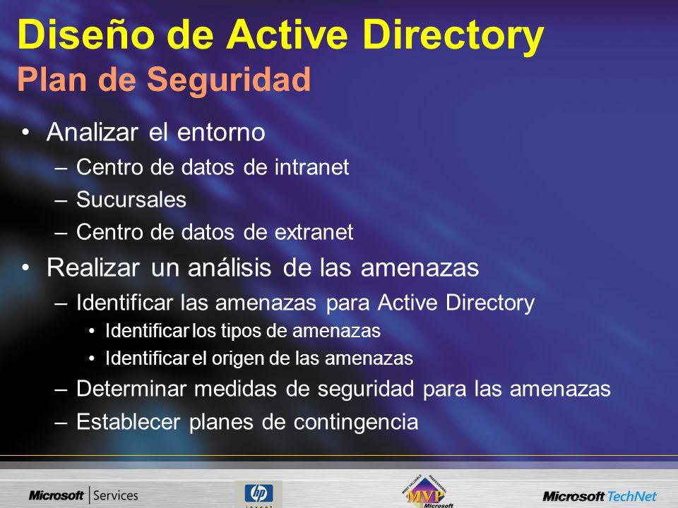 Diseño de Active Directory Plan de Seguridad Analizar el entorno –Centro de datos de intranet –Sucursales –Centro de datos de extranet Realizar un aná