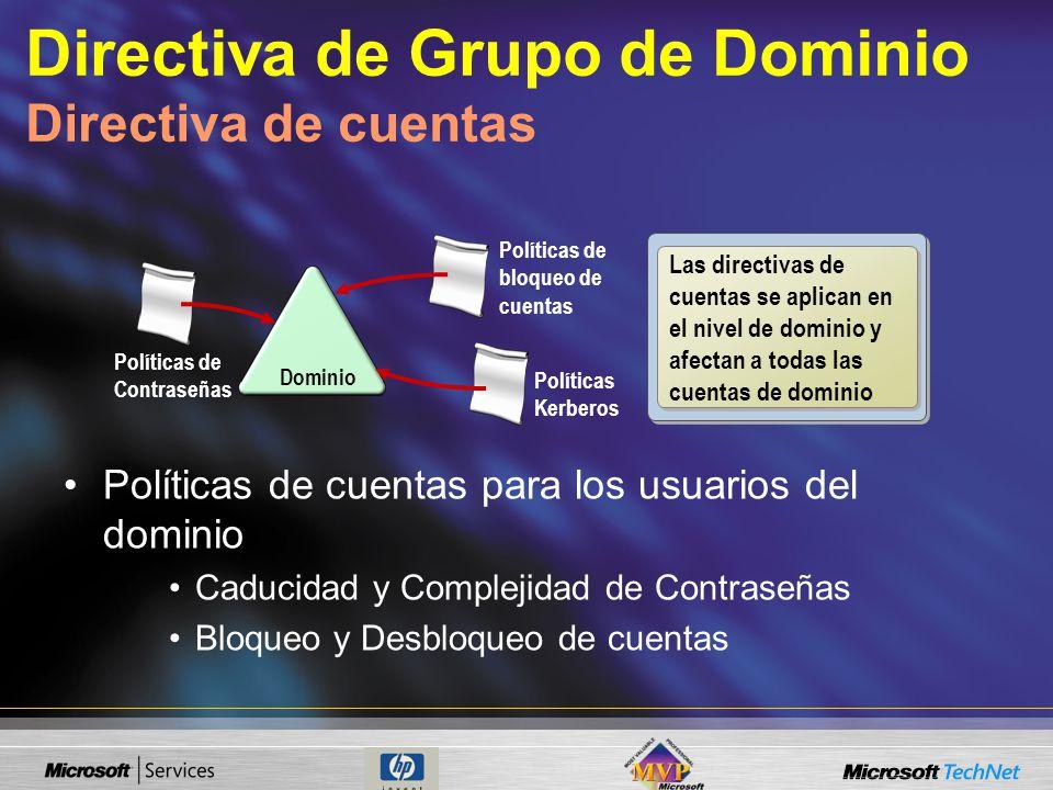 Políticas de cuentas para los usuarios del dominio Caducidad y Complejidad de Contraseñas Bloqueo y Desbloqueo de cuentas Dominio Políticas de Contras