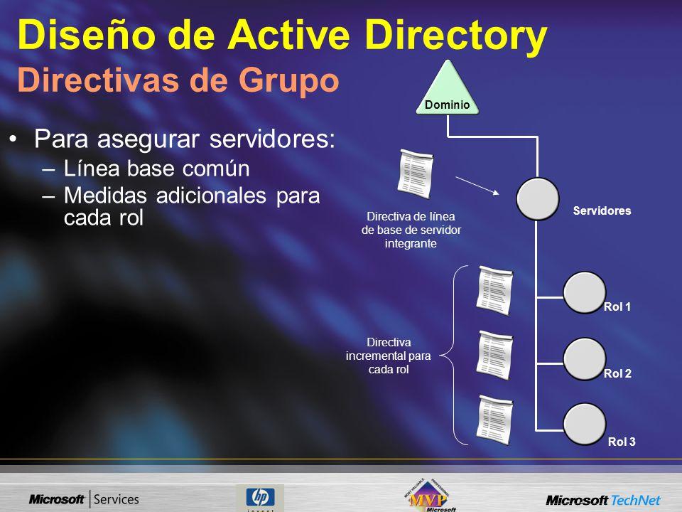Diseño de Active Directory Directivas de Grupo Para asegurar servidores: –Línea base común –Medidas adicionales para cada rol Dominio Directiva de línea de base de servidor integrante Directiva incremental para cada rol Rol 1 Rol 2 Rol 3 Servidores