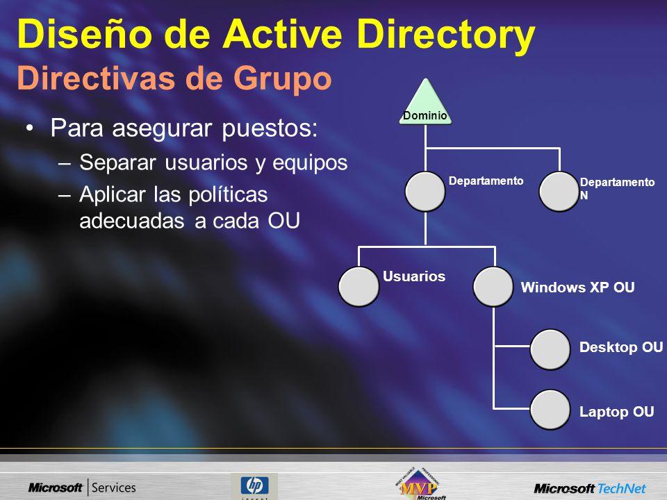 Para asegurar puestos: –Separar usuarios y equipos –Aplicar las políticas adecuadas a cada OU Departamento Usuarios Windows XP OU Desktop OU Laptop OU Diseño de Active Directory Directivas de Grupo Dominio Departamento N