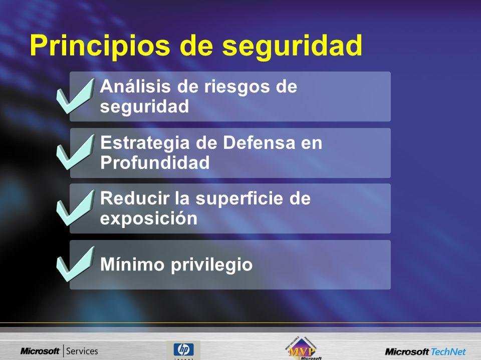 Reducir la superficie de exposición Estrategia de Defensa en Profundidad Principios de seguridad Análisis de riesgos de seguridad Mínimo privilegio