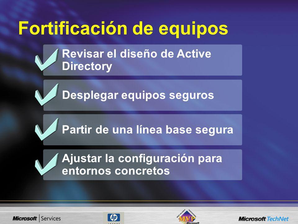 Partir de una línea base segura Desplegar equipos seguros Fortificación de equipos Revisar el diseño de Active Directory Ajustar la configuración para