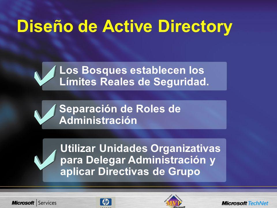 Los Bosques establecen los Límites Reales de Seguridad. Utilizar Unidades Organizativas para Delegar Administración y aplicar Directivas de Grupo Sepa