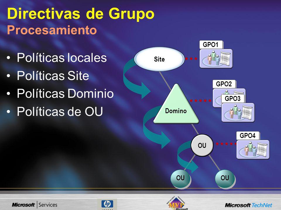 Directivas de Grupo Procesamiento Site Domino OU GPO1 GPO2 GPO3 GPO4 Políticas locales Políticas Site Políticas Dominio Políticas de OU