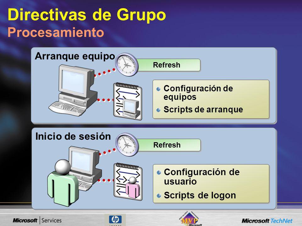 Directivas de Grupo Procesamiento Arranque equipo Configuración de equipos Scripts de arranque Configuración de equipos Scripts de arranque Refresh Inicio de sesión Configuración de usuario Scripts de logon Configuración de usuario Scripts de logon Refresh
