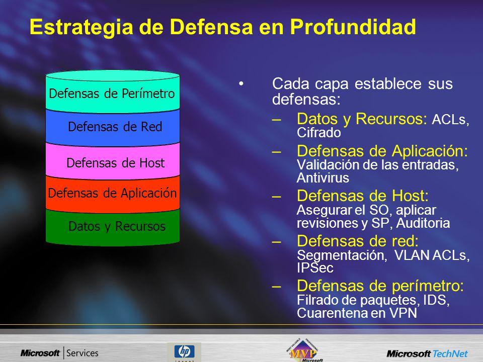 Cada capa establece sus defensas: –Datos y Recursos: ACLs, Cifrado –Defensas de Aplicación: Validación de las entradas, Antivirus –Defensas de Host: Asegurar el SO, aplicar revisiones y SP, Auditoria –Defensas de red: Segmentación, VLAN ACLs, IPSec –Defensas de perímetro: Filrado de paquetes, IDS, Cuarentena en VPN Datos y Recursos Defensas de Aplicación Defensas de Host Defensas de Red Defensas de Perímetro Estrategia de Defensa en Profundidad