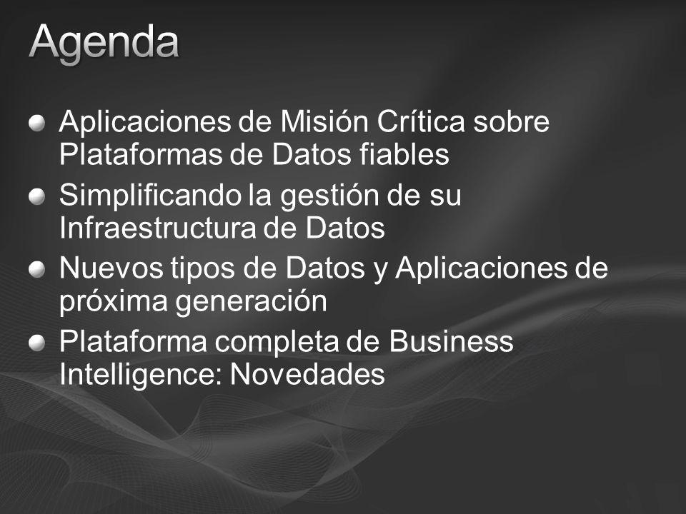 Aplicaciones de Misión Crítica sobre Plataformas de Datos fiables Simplificando la gestión de su Infraestructura de Datos Nuevos tipos de Datos y Aplicaciones de próxima generación Plataforma completa de Business Intelligence: Novedades