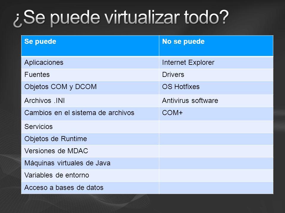 Se puedeNo se puede AplicacionesInternet Explorer FuentesDrivers Objetos COM y DCOMOS Hotfixes Archivos.INIAntivirus software Cambios en el sistema de archivosCOM+ Servicios Objetos de Runtime Versiones de MDAC Máquinas virtuales de Java Variables de entorno Acceso a bases de datos