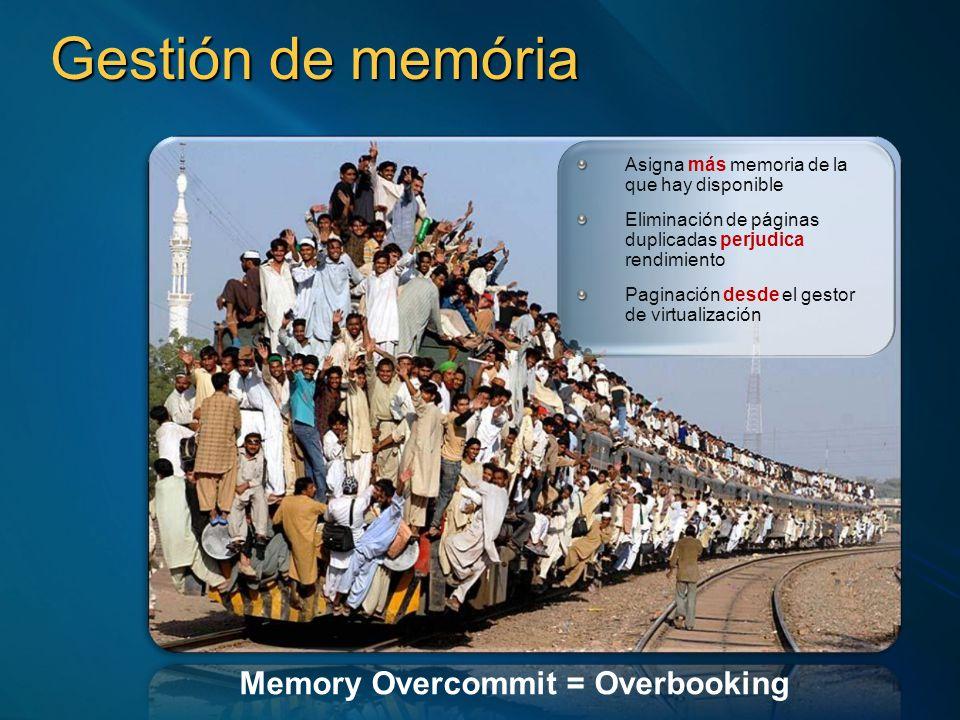 Gestión de memória Memory Overcommit = Overbooking