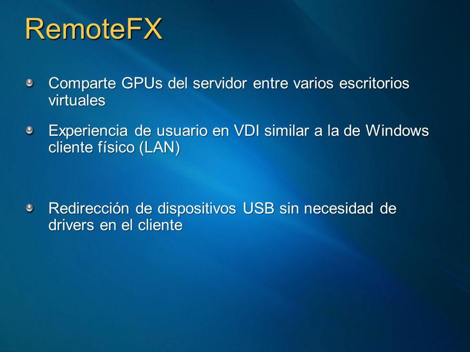 RemoteFX Comparte GPUs del servidor entre varios escritorios virtuales Experiencia de usuario en VDI similar a la de Windows cliente físico (LAN) Redirección de dispositivos USB sin necesidad de drivers en el cliente