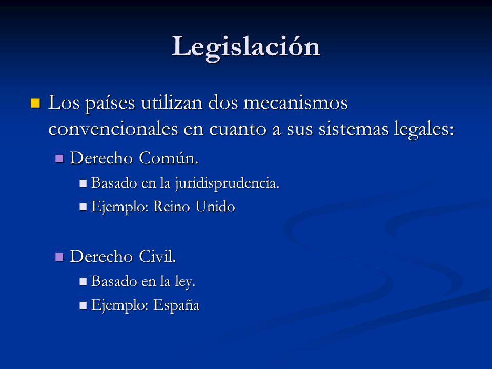 Legislación Los países utilizan dos mecanismos convencionales en cuanto a sus sistemas legales: Los países utilizan dos mecanismos convencionales en cuanto a sus sistemas legales: Derecho Común.