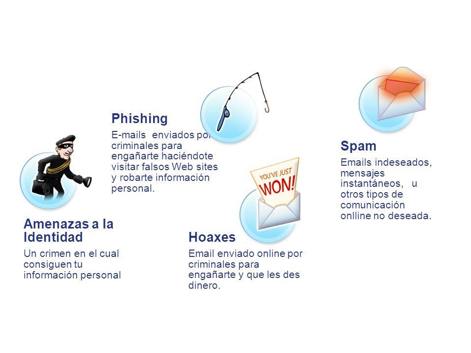 Spam Emails indeseados, mensajes instantáneos, u otros tipos de comunicación onlline no deseada.
