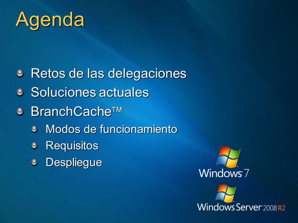 Agenda Retos de las delegaciones Soluciones actuales BranchCache BranchCache Modos de funcionamiento RequisitosDespliegue