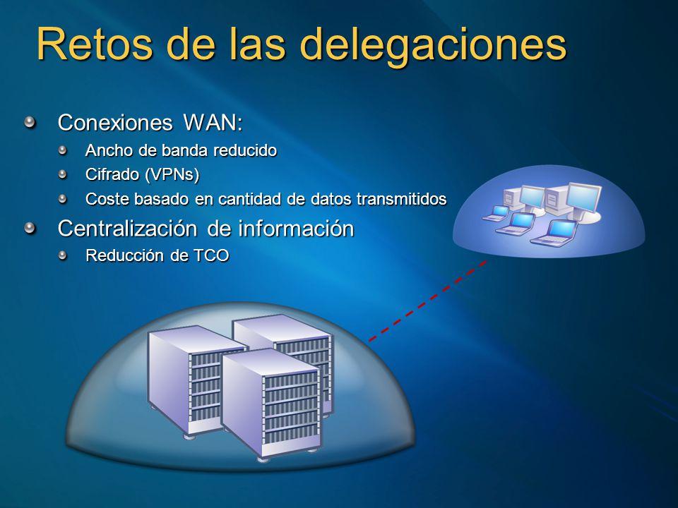 Retos de las delegaciones Conexiones WAN: Ancho de banda reducido Cifrado (VPNs) Coste basado en cantidad de datos transmitidos Centralización de info