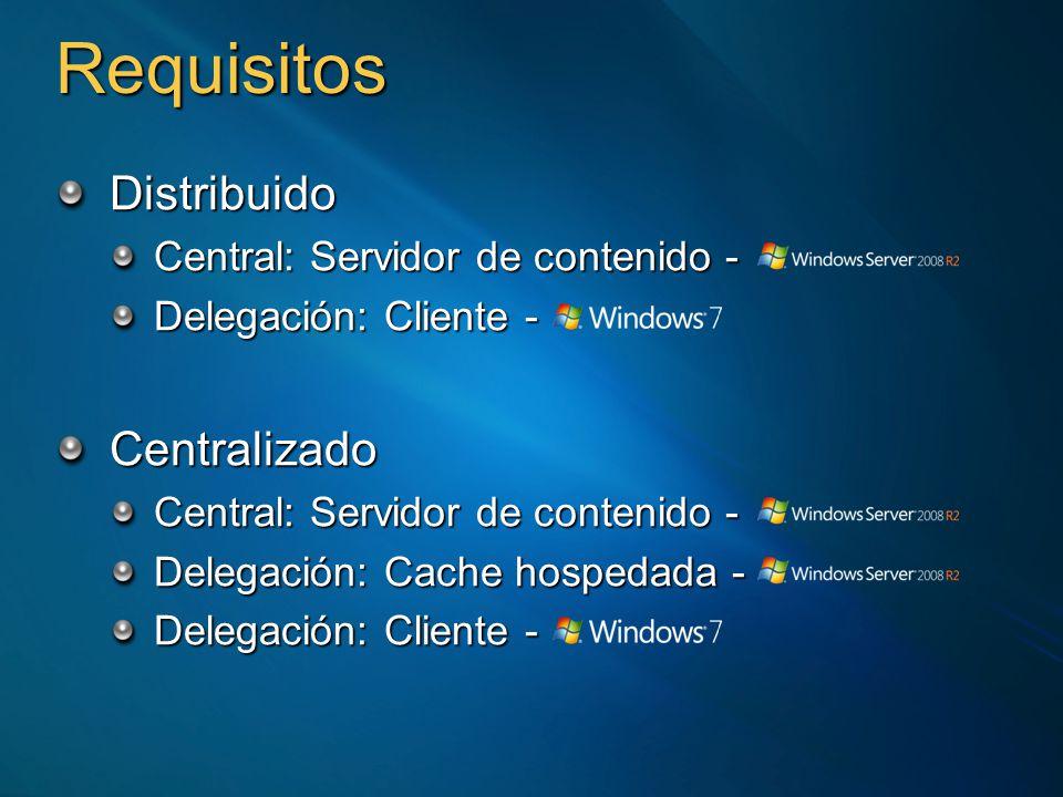 Requisitos Distribuido Central: Servidor de contenido - Delegación: Cliente - Centralizado Central: Servidor de contenido - Delegación: Cache hospedada - Delegación: Cliente -