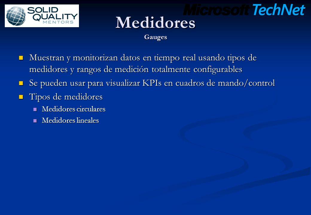 Medidores Gauges Muestran y monitorizan datos en tiempo real usando tipos de medidores y rangos de medición totalmente configurables Muestran y monito