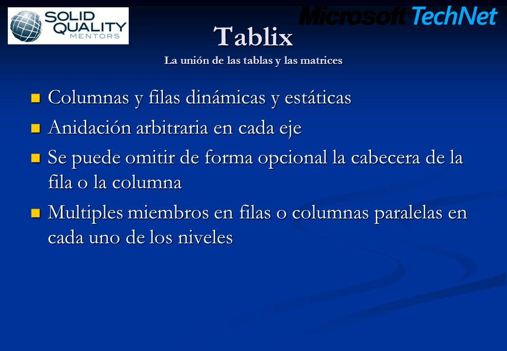 Tablix La unión de las tablas y las matrices Columnas y filas dinámicas y estáticas Columnas y filas dinámicas y estáticas Anidación arbitraria en cad
