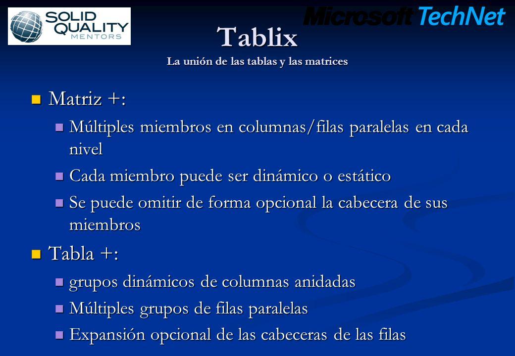 Tablix La unión de las tablas y las matrices Matriz +: Matriz +: Múltiples miembros en columnas/filas paralelas en cada nivel Múltiples miembros en co
