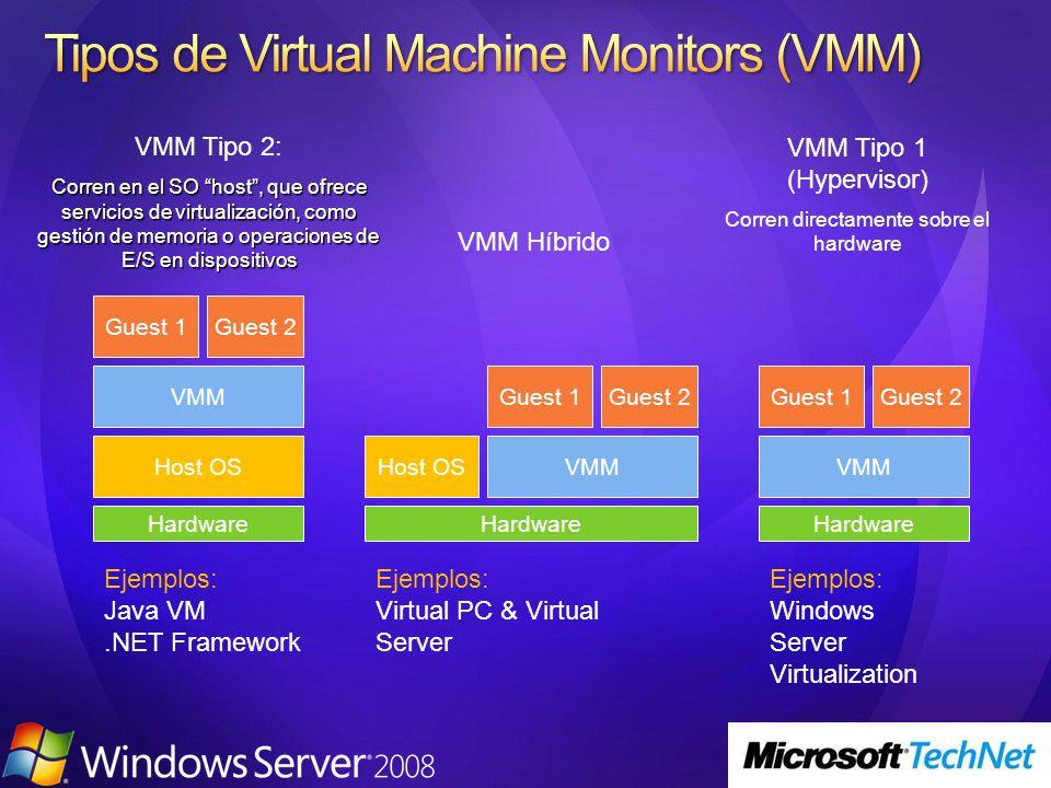 Host OS VMM Guest 1Guest 2 VMM Guest 1Guest 2 Host OSVMM Guest 1Guest 2 VMM Tipo 2: Corren en el SO host, que ofrece servicios de virtualización, como