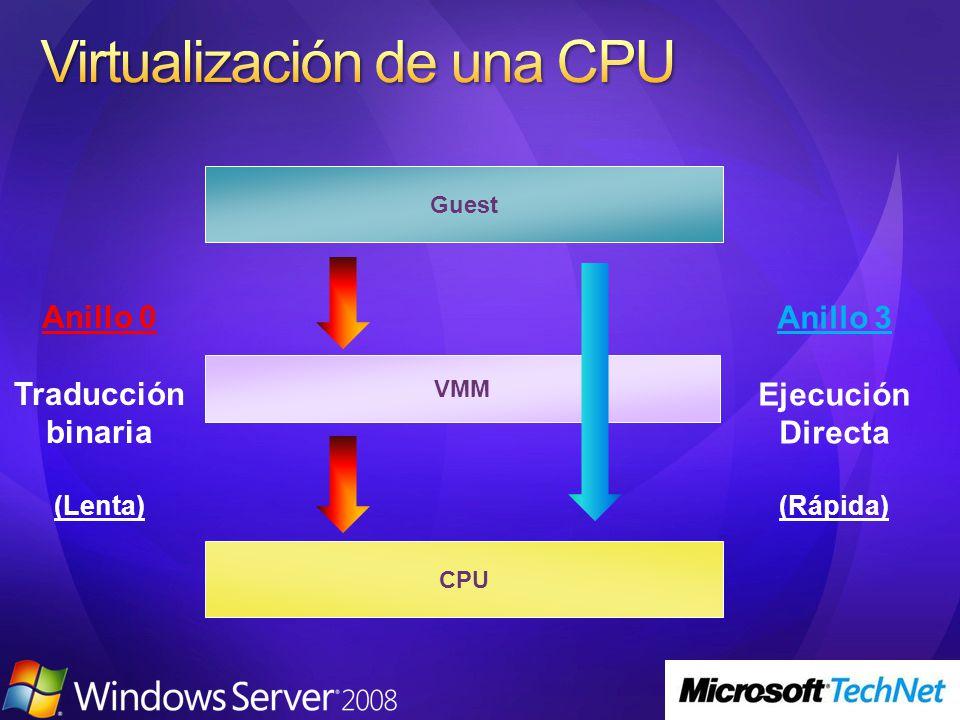 CPU VMM Guest Anillo 0 Traducción binaria (Lenta) Anillo 3 Ejecución Directa (Rápida)