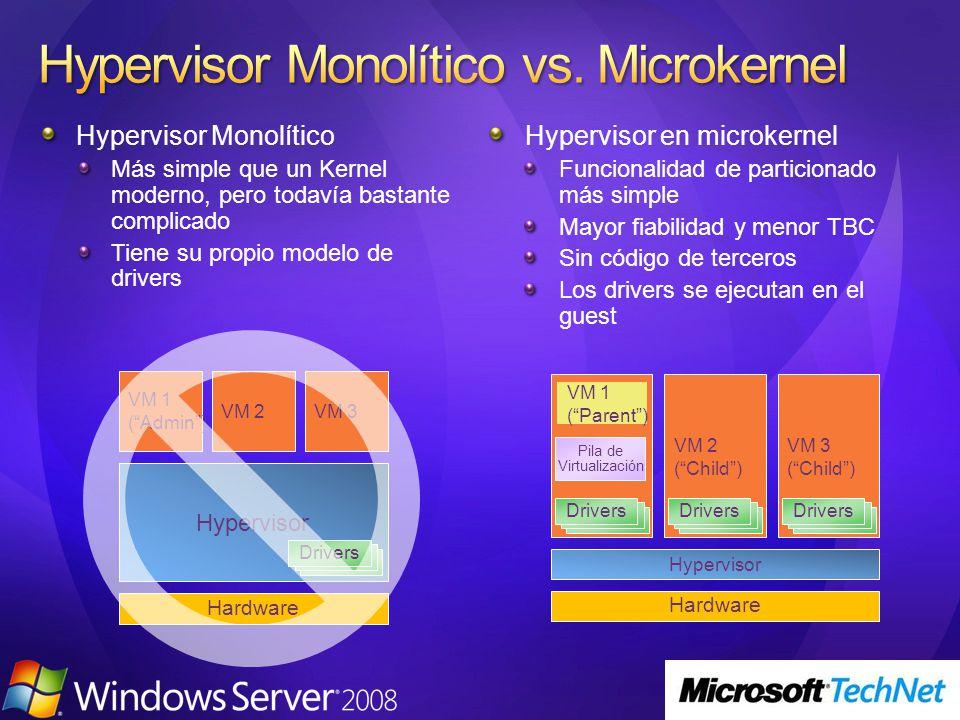 Hypervisor Monolítico Más simple que un Kernel moderno, pero todavía bastante complicado Tiene su propio modelo de drivers Hypervisor en microkernel F
