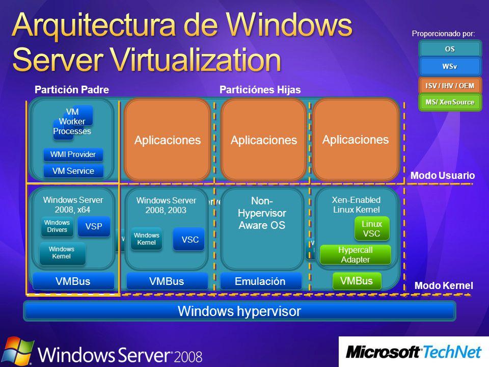 Windows Server 2008, x64 Windows Kernel Windows Drivers Aplicaciones Non- Hypervisor Aware OS Windows Server 2008, 2003 Windows Kernel VSC VMBus Emula