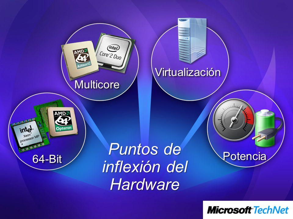 CPU Windows Server 2003 o XP Kernel VMM.sys Anillo 0Kernel - Mode Anillo 3User - Mode SO Host Virtual Server Service Anillo 0 (Host Kernel-Mode) Anillo 1(Guest Kernel Mode) Anillo 3(Guest User Mode) SO Guest VMM.sys (del Host) Aplicaciones VM Additions IIS Virtual Server WebApp CPU Anillo 0(Guest Kernel Mode)