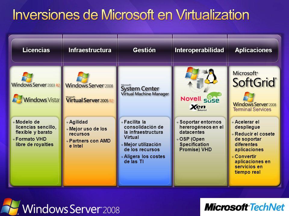 El procesador le ofrece a la Máquina Virtual el nivel de privilegios esperado (Anillo -1) Elimina la necesidad de hacerlo por software Puede mejorar el rendimiento de la máquina Virtual considerablemente Virtualización sólo por software Virtualización asistida por hardware
