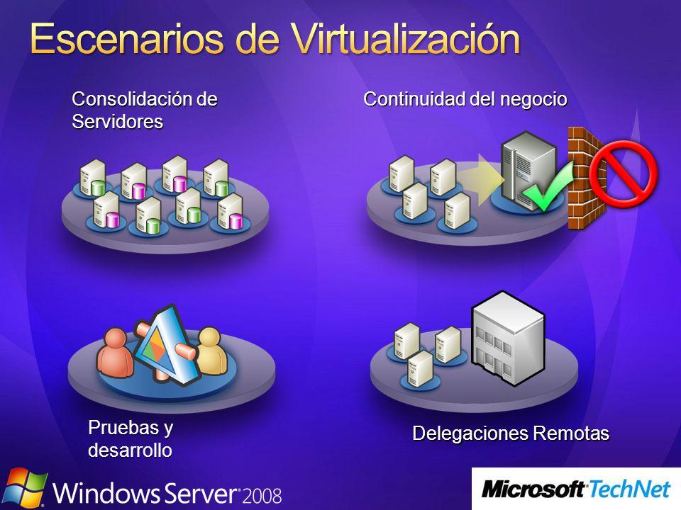 Introducción Tipos y arquitecturas de virtualización Arquitectura del Windows Hypervisor Características y requerimientos de Windows Server 2008 Virtualization Alta Disponibilidad