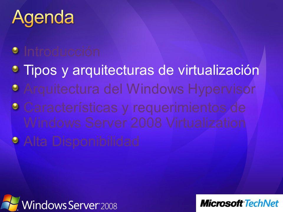 Introducción Tipos y arquitecturas de virtualización Arquitectura del Windows Hypervisor Características y requerimientos de Windows Server 2008 Virtu