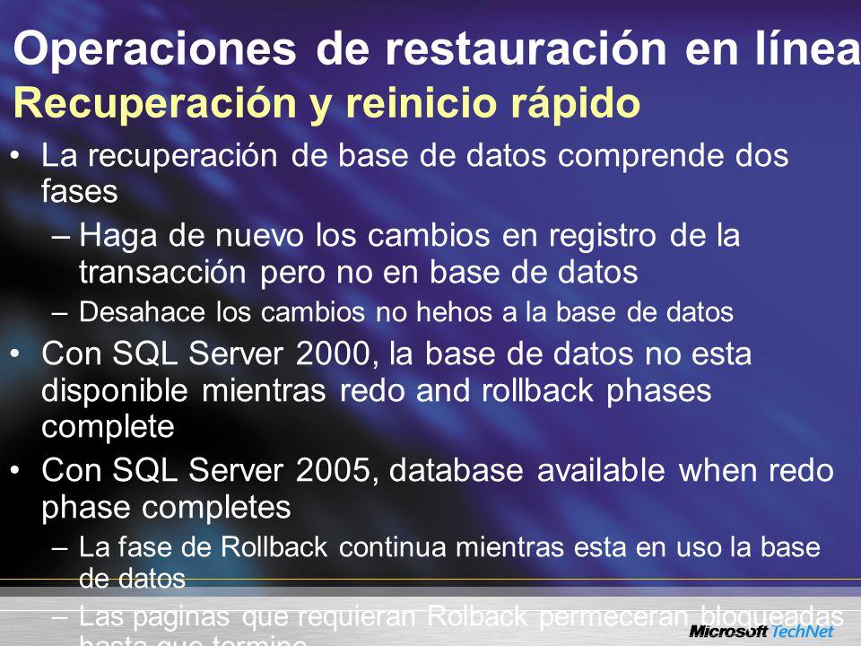 Operaciones de restauración en línea Recuperación y reinicio rápido La recuperación de base de datos comprende dos fases –Haga de nuevo los cambios en registro de la transacción pero no en base de datos –Desahace los cambios no hehos a la base de datos Con SQL Server 2000, la base de datos no esta disponible mientras redo and rollback phases complete Con SQL Server 2005, database available when redo phase completes –La fase de Rollback continua mientras esta en uso la base de datos –Las paginas que requieran Rolback permeceran bloqueadas hasta que termine.