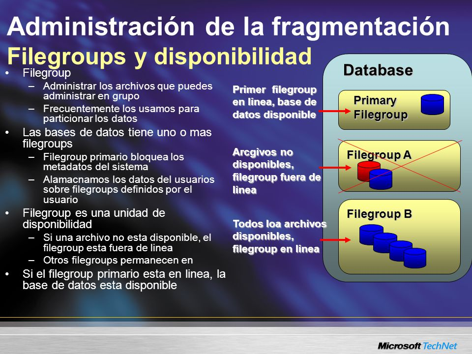 Administración de la fragmentación Filegroups y disponibilidad Filegroup –Administrar los archivos que puedes administrar en grupo –Frecuentemente los usamos para particionar los datos Las bases de datos tiene uno o mas filegroups –Filegroup primario bloquea los metadatos del sistema –Alamacnamos los datos del usuarios sobre filegroups definidos por el usuario Filegroup es una unidad de disponibilidad –Si una archivo no esta disponible, el filegroup esta fuera de linea –Otros filegroups permanecen en Si el filegroup primario esta en linea, la base de datos esta disponible Database PrimaryFilegroup Filegroup A Filegroup B Arcgivos no disponibles, filegroup fuera de linea Todos loa archivos disponibles, filegroup en linea Primer filegroup en linea, base de datos disponible