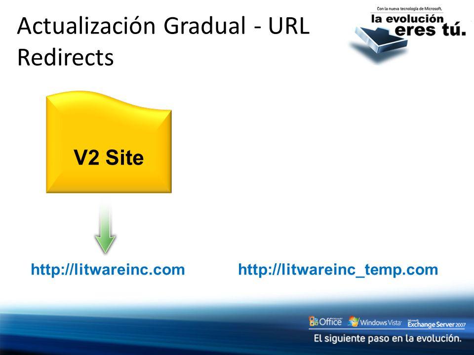 Actualización Gradual - URL Redirects http://litwareinc.comhttp://litwareinc_temp.com V2 Site