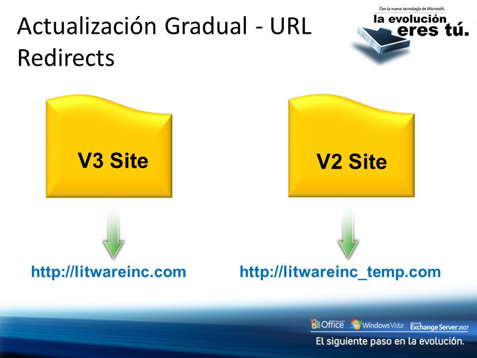 Actualización Gradual - URL Redirects http://litwareinc.comhttp://litwareinc_temp.com V2 Site V3 Site