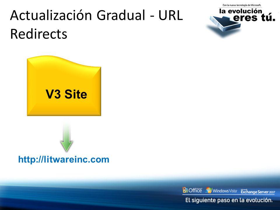 Actualización Gradual - URL Redirects http://litwareinc.com V3 Site