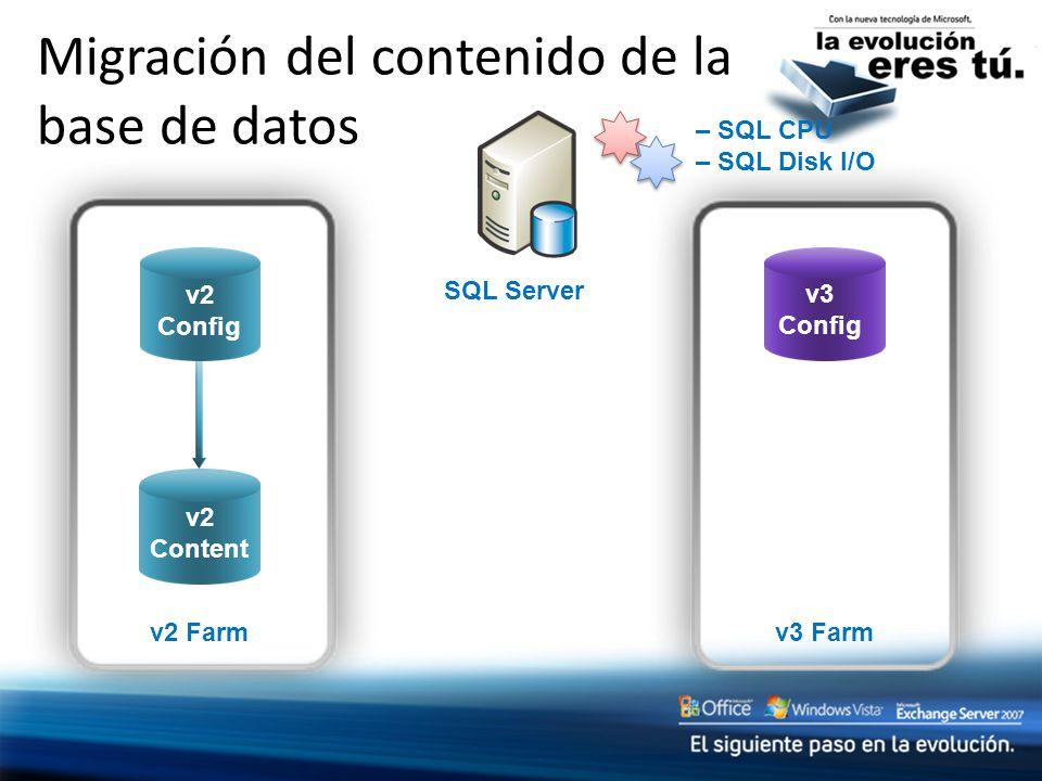 v2 Content v3 Farm v2 Farm v2 Content Migración del contenido de la base de datos – SQL CPU – SQL Disk I/O SQL Server v2 Config v3 Config