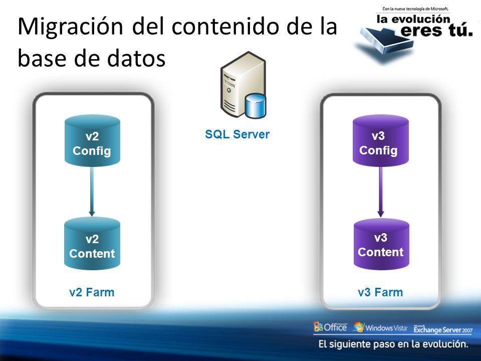 v2 Content v3 Farm v2 Farm v3 Content v2 Content Migración del contenido de la base de datos SQL Server v2 Config v3 Config