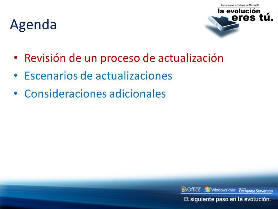 Revisión de un proceso de actualización Escenarios de actualizaciones Consideraciones adicionales Agenda