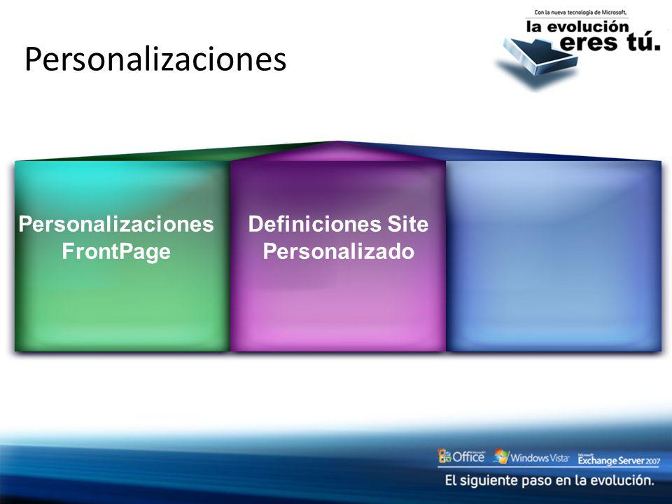 Definiciones Site Personalizado Personalizaciones Personalizaciones FrontPage