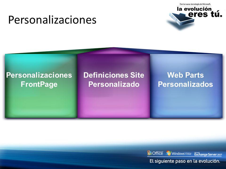 Definiciones Site Personalizado Personalizaciones Personalizaciones FrontPage Web Parts Personalizados