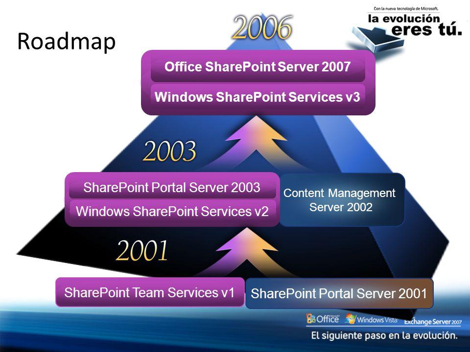 Antes de actualizar… ASP.NET 2.0 Instalar pre requisitos Corra y pruebe un backup completo Corra la herramienta de scan pre-upgrade